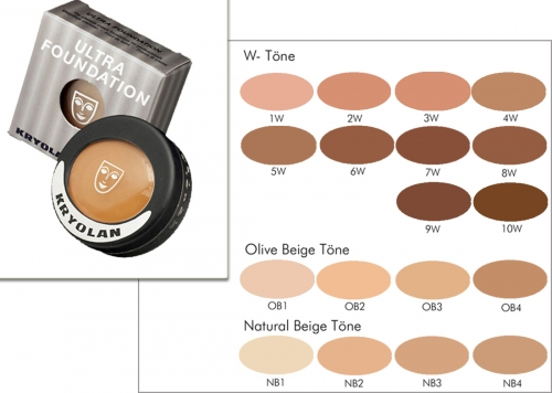 Ultra Foundation Kryolan